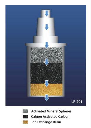 Как приготовить щелочную ионизированную воду в домашних условиях 1